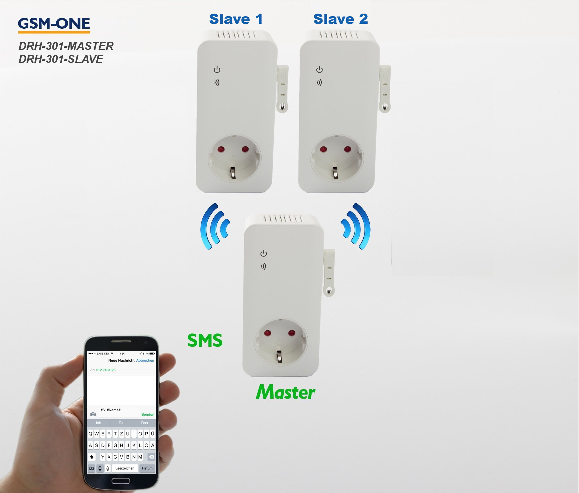 GSM Fernschaltsystem DRH-301-V4 ( MASTER )