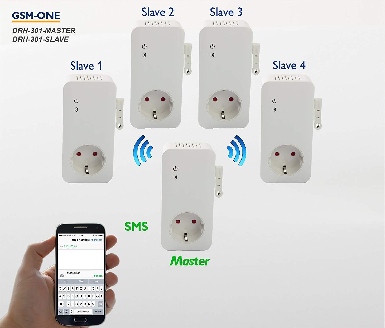 GSM Fernschaltsystem DRH-301-V4 MASTER/SLAVE Starterpaket : DRH-301-V4-DUO