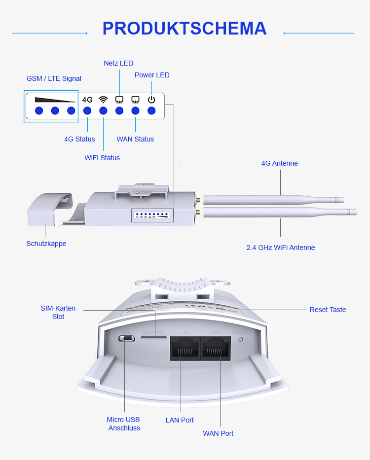 COMFAST 4G/LTE Router DRH-E5 von GSM-One