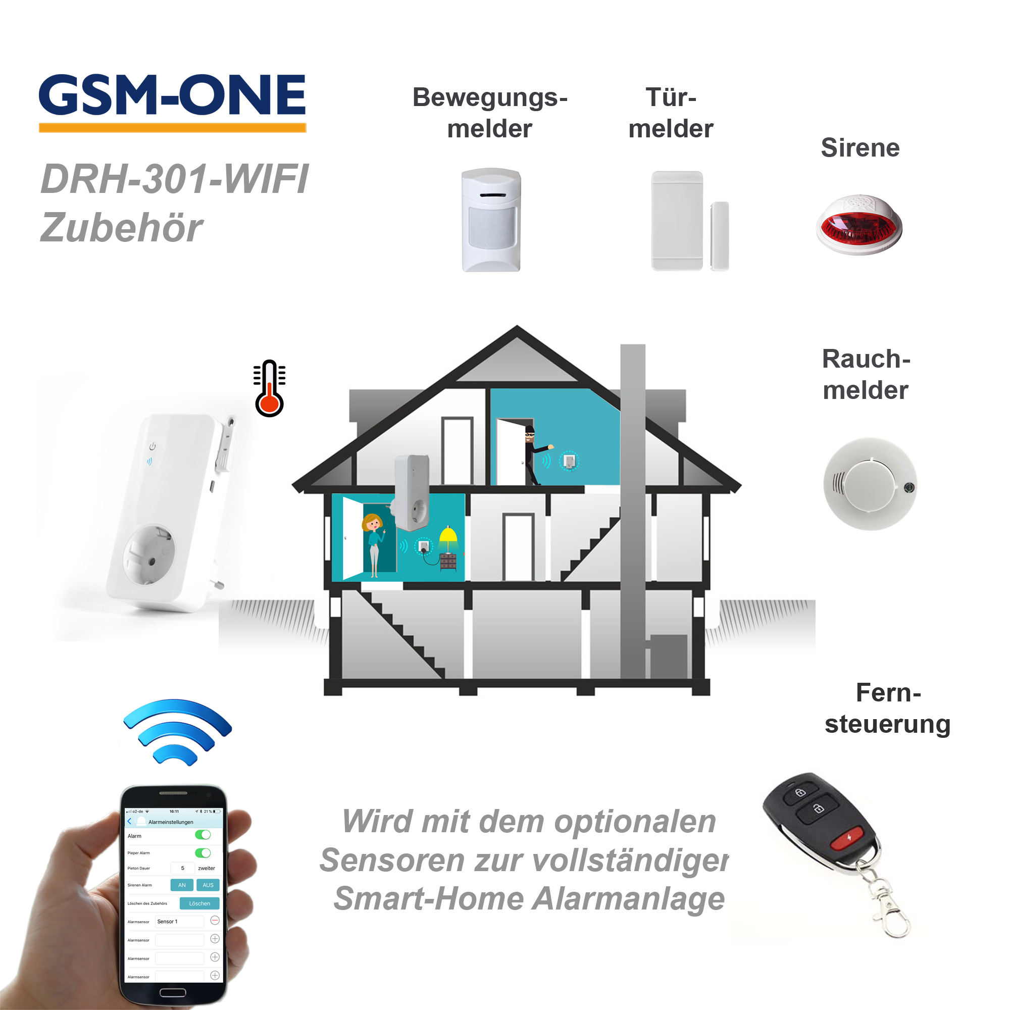 WIFI Fernschalter, Temperaturwächter und Smart-Home Heimwächter