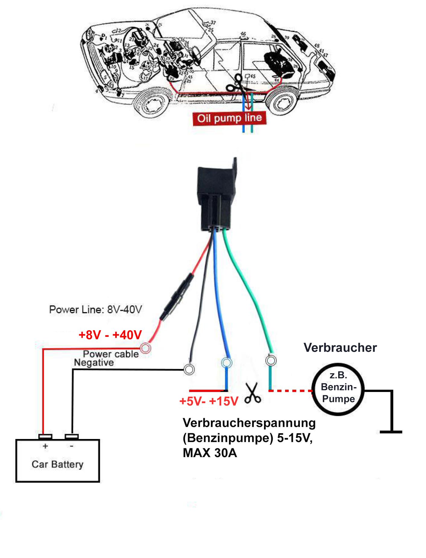 "TRACY-TS Sofortstartpaket ""TRACK & STOP"", GPS Tracker mit Wegfahrsperre"